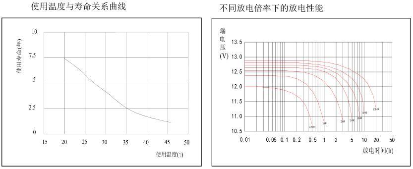 <a href=http://www.shuangdengdianyuan.com target=_blank class=infotextkey>双登蓄电池</a>